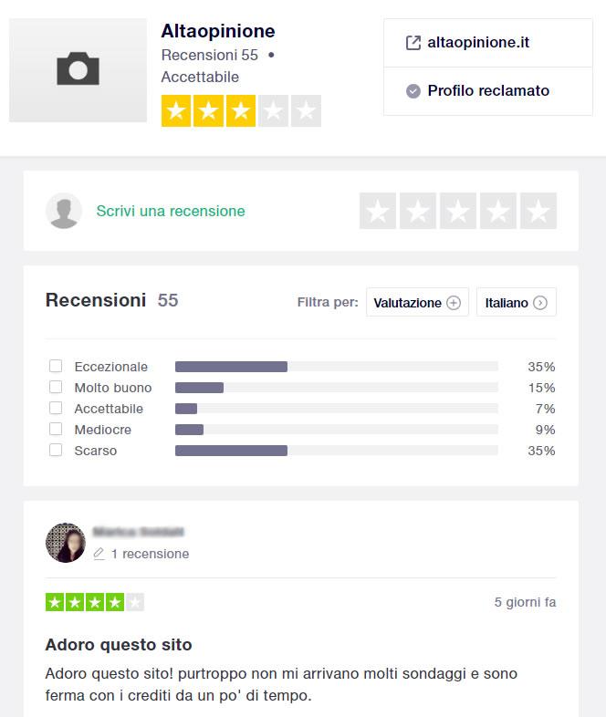 alta-opinione-opinioni-recensioni