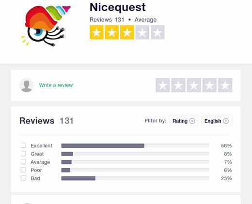nicequest-opinioni-recensione